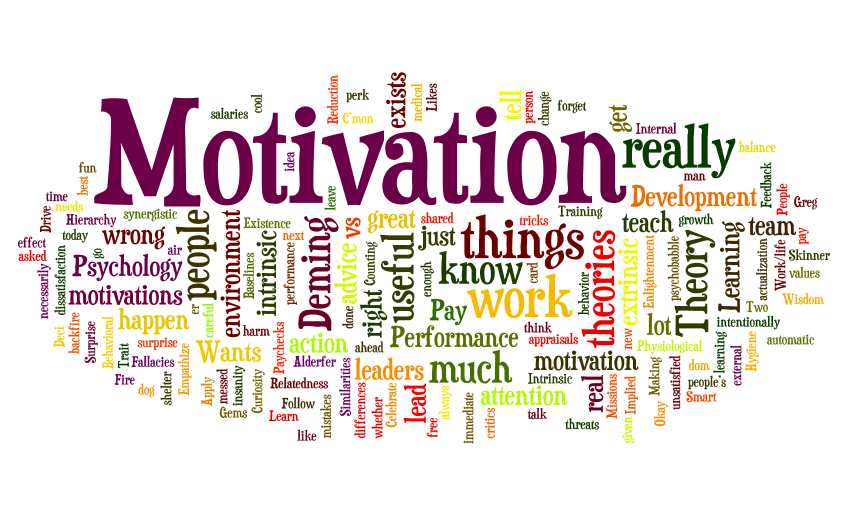 Importance of Motivation and Goal Setting for Businesses